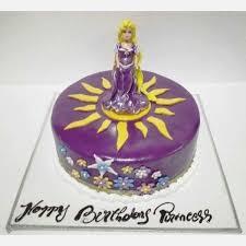 Birthday Cake Recipes Cutebirthdaycaketk