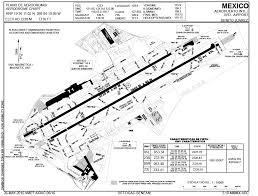 Mmmx Airport Charts