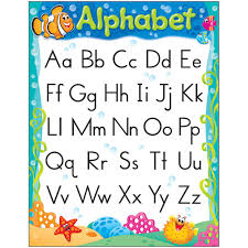 Alphabet Chart With Pictures Alphabet Sea Buddies Learning Chart