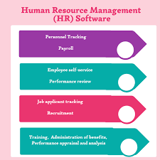 Employee Training Tracking Software Free Top 24 Free And Open Source Human Resource Hr Software