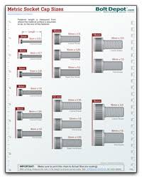 Hex Nut Size Chart In Mm Flange Bolt Chart Wrench Size In Mm Metric 1500 Wrenches