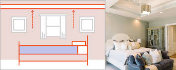 what color to paint ceiling25 Ways to Make a Small Bedroom Look Bigger  Shutterfly