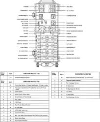 2007 lincoln truck mark lt 4wd 5 4l fi sohc 8cyl repair guides the interior fuse box locations 1998 continental click image to see an enlarged view