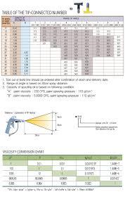 Handok Airless Tip Viscosity Chart Airless Pump