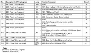 2007 volkswagen jetta fuse box owners manual 44 wiring diagram 2011 12 29 165330 9 golf 4 fuse box diagram wiring diagrams for diy car repairs 2007 volkswagen