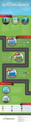 compare auto insurance companies infographic
