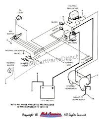 1999 ez go gas golf cart wiring diagram wiring diagrams 1999 ezgo txt wiring diagram image about