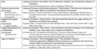 veritas cluster resume esl curriculum vitae editing websites qa     Resume    Glamorous How To Update A Resume Examples    Interesting