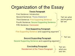 reword my essay co reword my essay