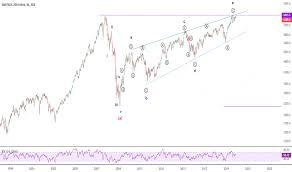 S P Asx 200 Tradingview