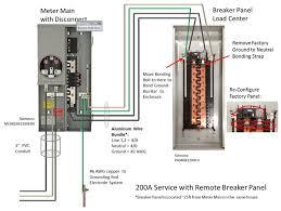 circuit breaker panel diagram facbooik com Service Panel Wiring Diagram breaker panel wiring facbooik service panel wiring diagram residential