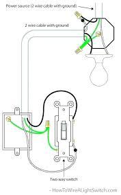 installing a new light switch brainstormgroup co installing a new light switch no ground wire in light switch installing light fixtures no