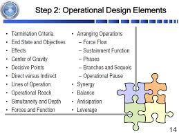 Operational Art And Design Ppt Mdmp M Commanders Appreciation Operational Design Ppt