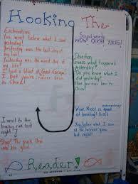 K 2 Is Splendid My Classroom On Debbie Dillers Blog