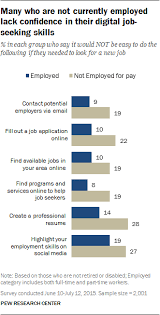 Help With Job Application Job Seekers Find Internet Essential For Employment Search