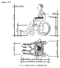 wheelchair width size door size for wheelchair access