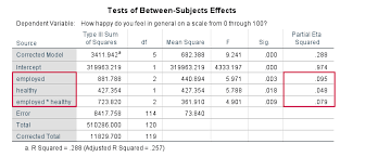 effect size anova how to get partial eta squared from spss
