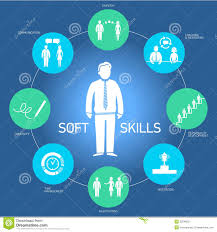 soft skills clipart clipart kid soft skills business icons set royalty stock photography image