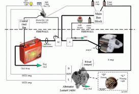 kubota l345 wiring diagram on kubota images free download wiring Kubota Wiring Diagram Pdf kubota l345 wiring diagram 4 kubota zg20 owner's manual kubota l345 parts kubota hope kubota wiring diagram pdf 3200b