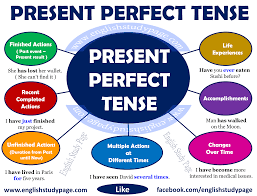 tenses present perfect tense english study page