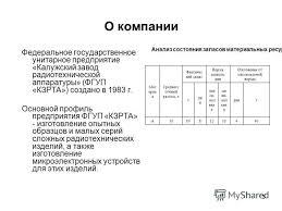 Презентация на тему тема Руководитель Студентка  3 3