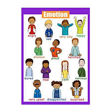Emotion Chart For Kids Homyl Educational Posters Wall Chart For Toddlers And Kids Perfect For Children Preschool Kindergarten Classrooms Teach Emotion