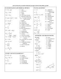 Physics Diagrams
