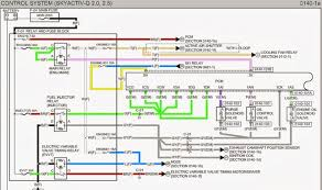 wiring diagram 2006 dodge ram 3500 radio wiring diagram harness 2013 dodge ram speaker wire colors at 2012 Dodge Ram 3500 Stereo Wiring Diagram