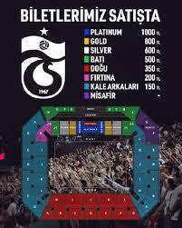 Trabzonspor'un Molde maçı biletleri satışa çıkıyor - Haberler Spor