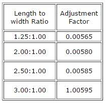 Dichroscope Color Chart How To Identify Gemstones Esslinger Watchmaker Supplies Blog