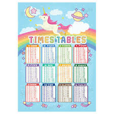 How To Make A Times Table Chart Details About Times Tables Poster Maths Wall Chart Multiplications Educational Unicorn Theme