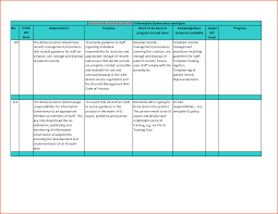 Example Action Plan Template Doc Free Business : Mughals