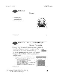 Menu Asm Chart Design States Outputs Manualzz Com