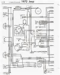 similiar 79 wagoneer alternator keywords 1971 jeep cj5 wiring diagram also jeep mando wiring diagram further