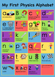 Charts Related To Physics My First Physics Alphabet Poster James Kennedy