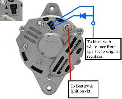 fred s roadster page see diagram