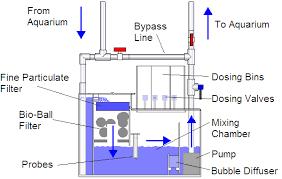 fire pump control panel wiring diagram fire image fire pump control panel wiring diagram wirdig on fire pump control panel wiring diagram