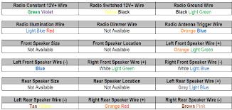 2001 ford explorer sport radio wiring harness efcaviation com 2001 ford explorer sport trac wiring diagram at 2001 Ford Explorer Sport Stereo Wiring Diagram