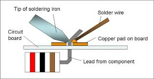 electronics primer how to er electronic components the tip of the ering iron heats both the copper pad and the lead from the electronic component er melts when placed in contact the hot metals