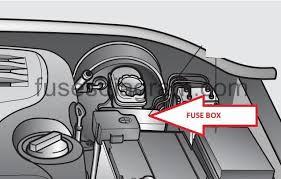fuse box kia sorento 2006 Kia Sorento Fuse Box Diagram fuse box diagram 2006 kia sportage fuse box diagram