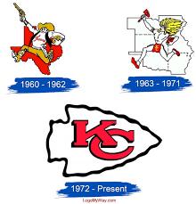Get it as soon as fri, mar 12. Chiefs Logo And Its History Logomyway