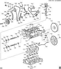 chevy cruze turbo specs amazing top cars gallery 2012 chevy cruze turbo specs chevy cavalier 2 2 ecotec engine diagram in addition 4 cylinder