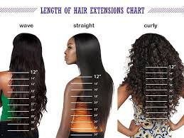 Wondering How To Blend Tape In Extensions With Your Hair