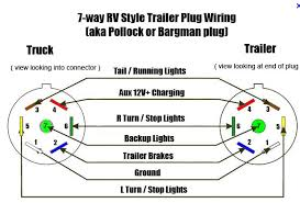 is the stock towing package ready to plug and go on a 2011 chev 2003 chevy silverado trailer wiring harness at Trailer Plug Wiring 2005 Silverado