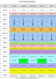 Daily Homeschool Schedule Template Our Daily Homeschool Schedule Confessions Of A Homeschooler