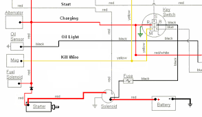 wiring diagram for a cub cadet ltx 1040 the wiring diagram cub cadet 1500 fuse diagram cub wiring diagrams for car or wiring