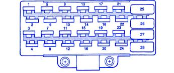 1995 jeep cherokee fuse box diagram 1994 jeep cherokee fuse box 1993 Jeep Cherokee Fuse Diagram jeep cherokee zj 5 2l 1994 fuse box block circuit breaker diagram 1995 jeep cherokee fuse 1993 jeep cherokee fuse box diagram