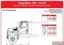freightliner wiring diagrams for m2 images freightliner freightliner m2 wiring diagrams manual wiring image and