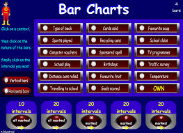Topmarks Bar Charts Interpret And Present Data Using Bar Charts Pictograms And