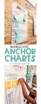 Interactive Anchor Charts In Kindergarten The Applicious